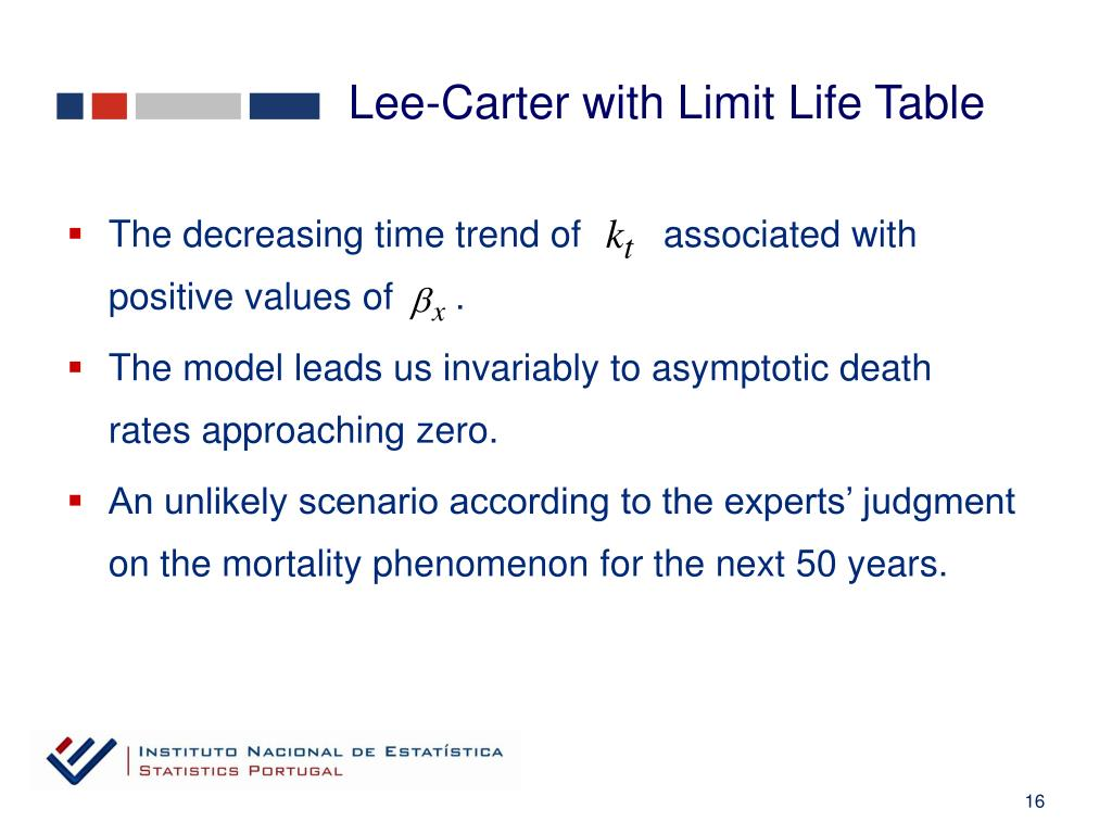 Lee-Carter with Limit Life Table