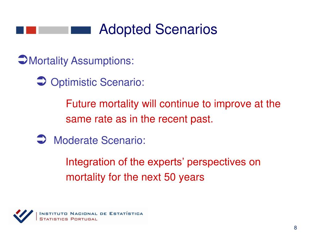 Adopted Scenarios