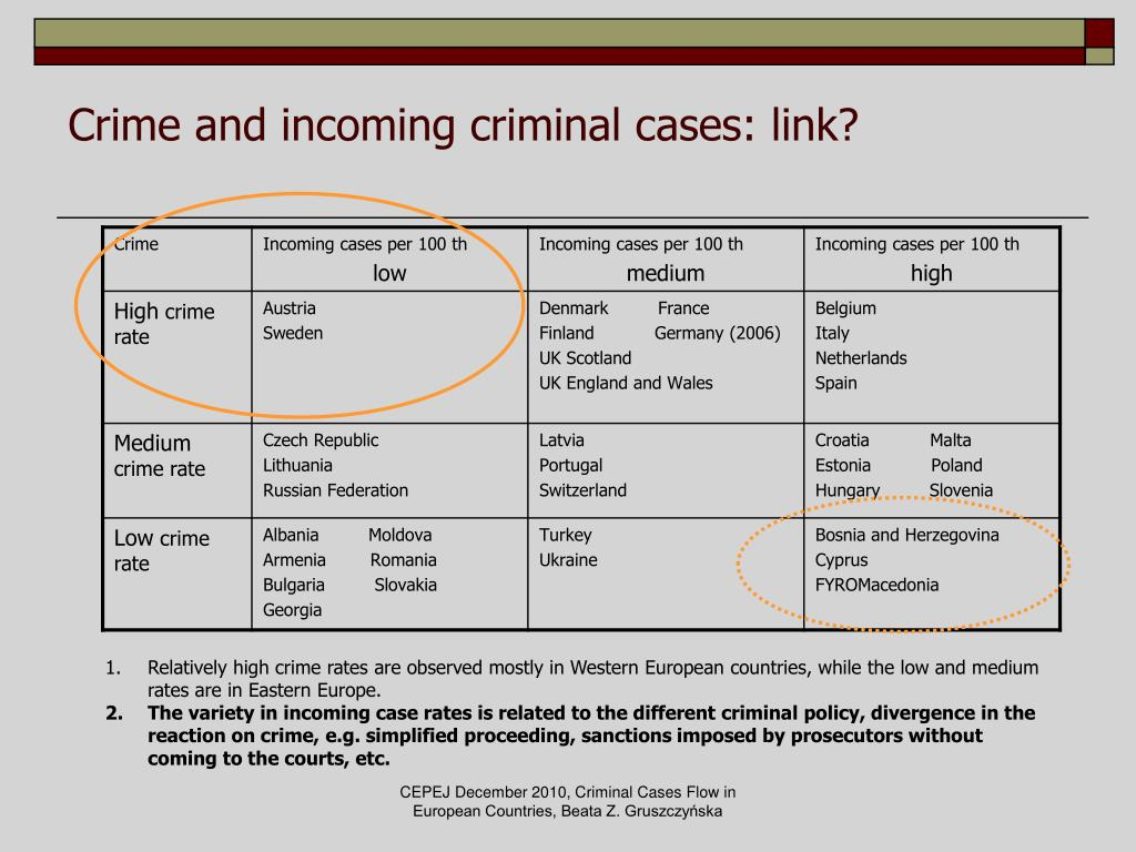 Crime and incoming criminal cases: link?
