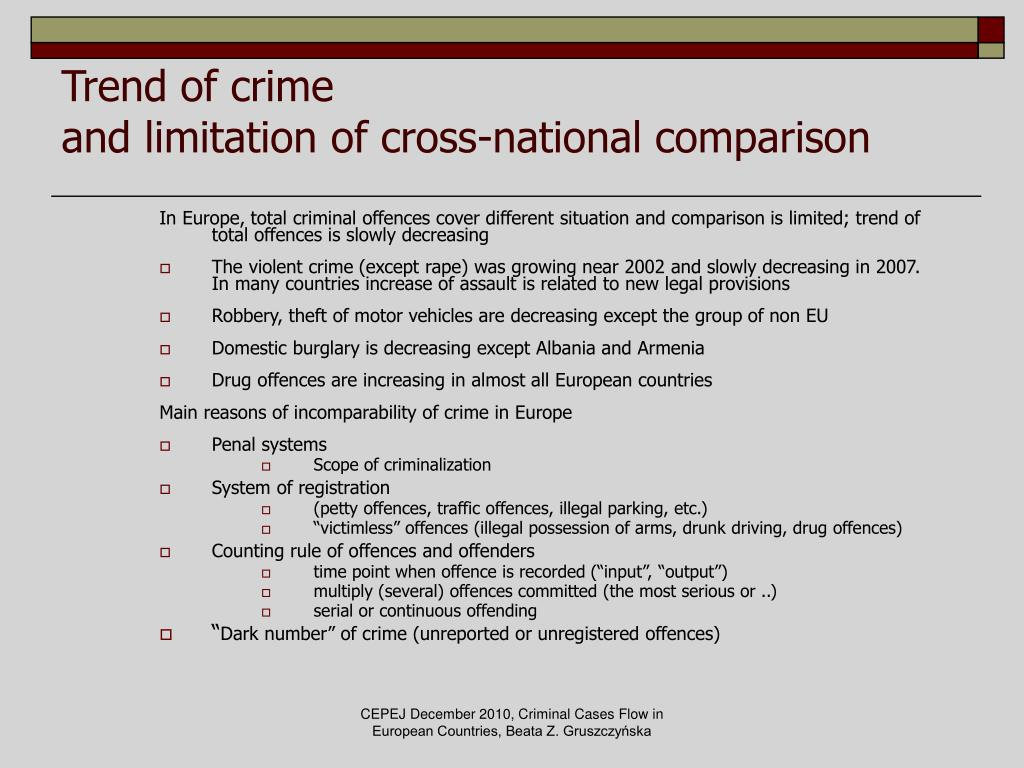 Trend of crime