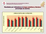 inspecci n educativa de la comunidad de madrid viceconsejer a de organizaci n educativa22