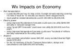 wx impacts on economy