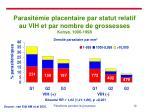 parasit mie placentaire par statut relatif au vih et par nombre de grossesses kenya 1996 1998