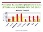 pr valence du paludisme placentaire chez les africaines par grossesse dans huit tudes