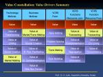 value constellation value drivers summary