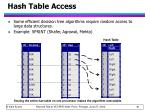 hash table access