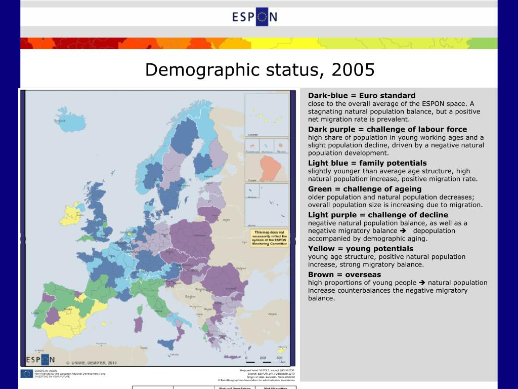 Demographic status, 2005