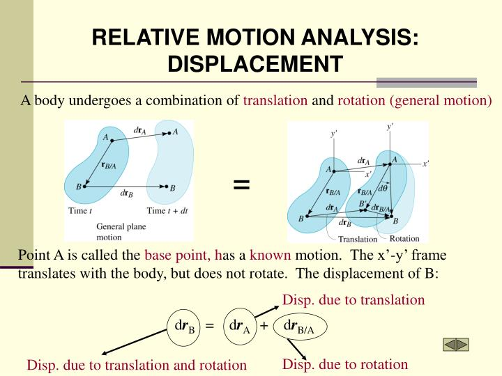 Objectives describe the velocity of a rigid body in terms of translation and rotation components perform a relative mo
