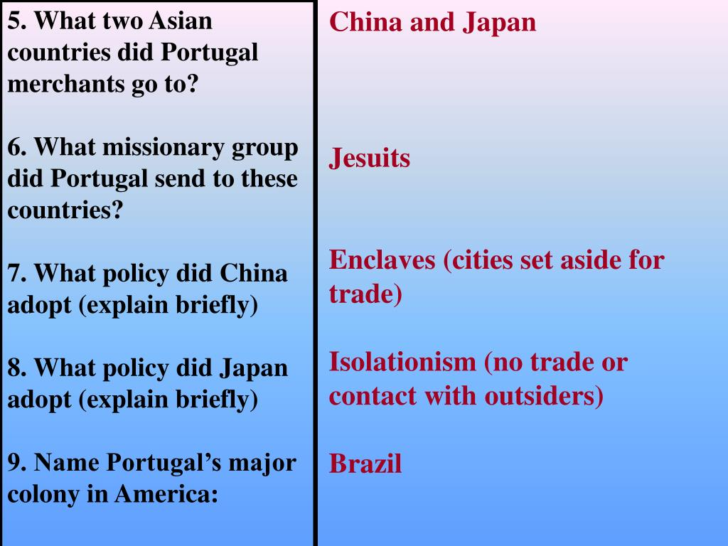 5. What two Asian countries did Portugal merchants go to?