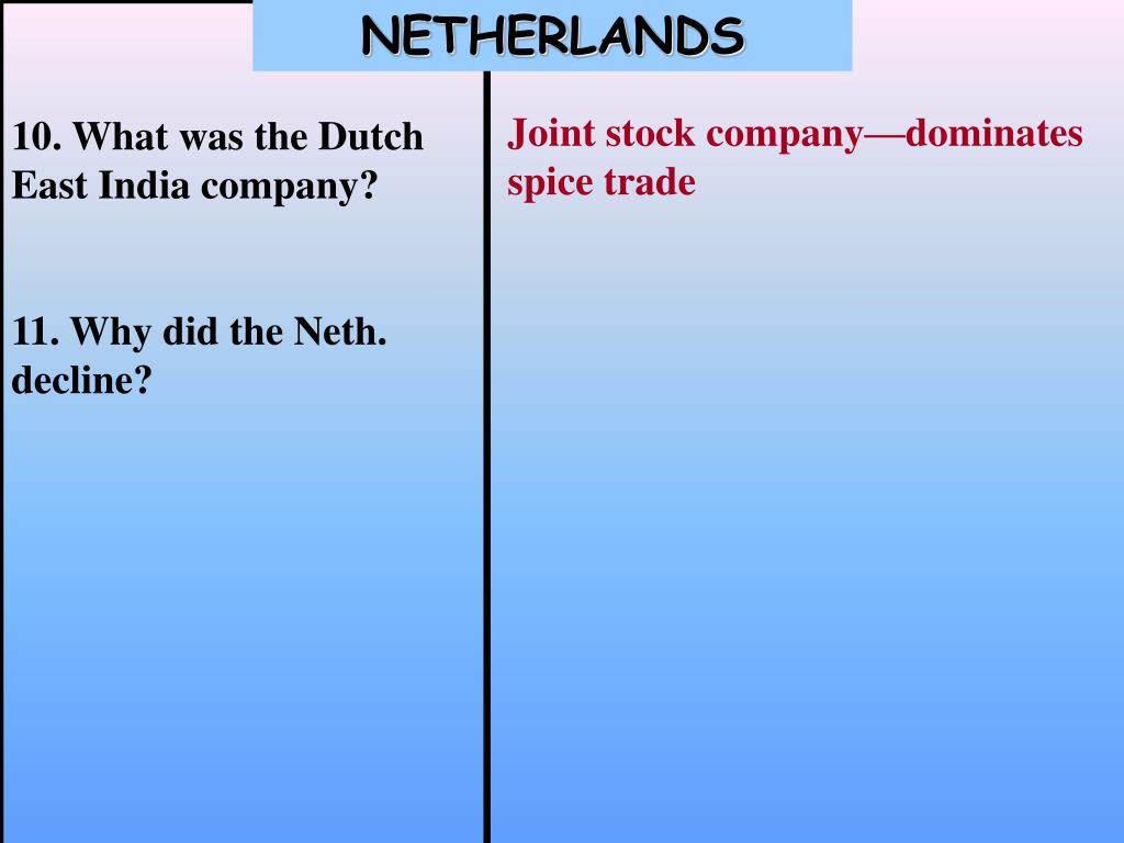 10. What was the Dutch East India company?