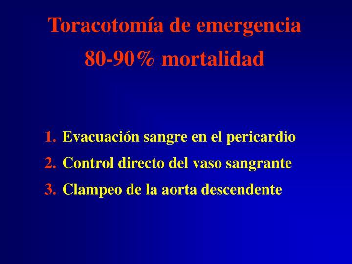 Toracotomía de emergencia