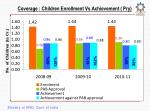 coverage children enrollment vs achievement pry