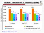 coverage children enrollment vs achievement upper pry