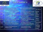 list of centres 1