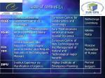liste of centres 2