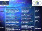 liste of centres 3