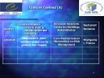 liste of centres 6