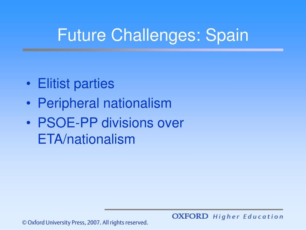 Future Challenges: Spain