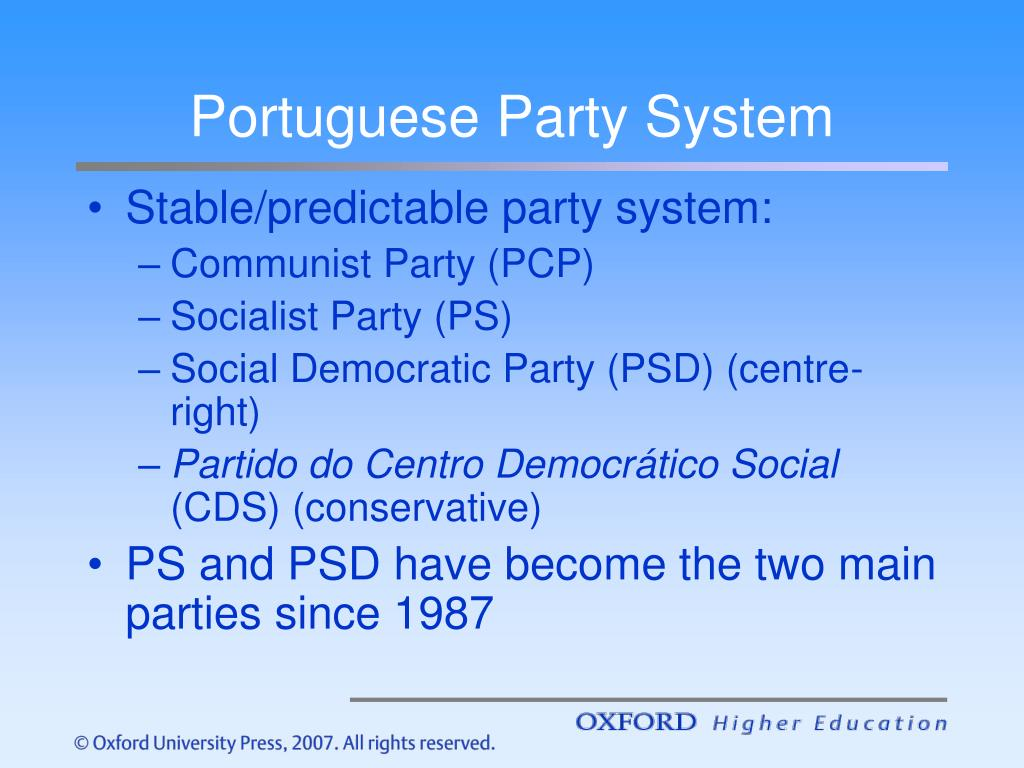 Portuguese Party System