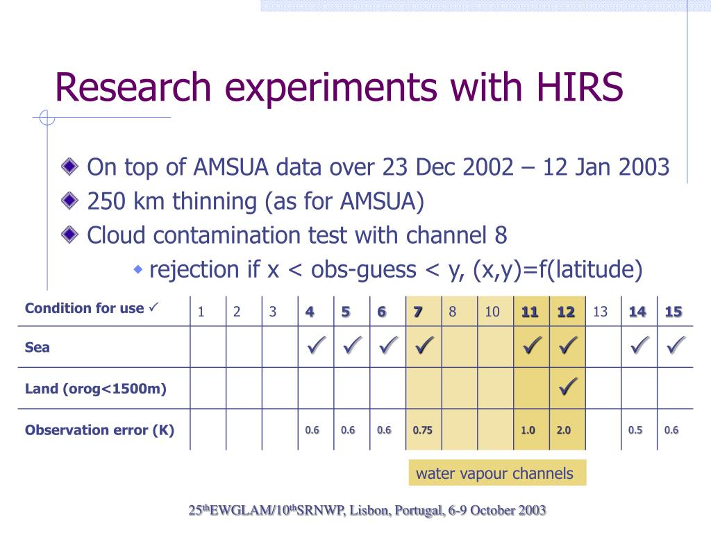 Research experiments with HIRS