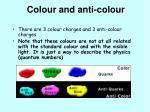 colour and anti colour