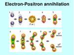electron positron annihilation