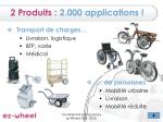 2 produits 2 000 applications
