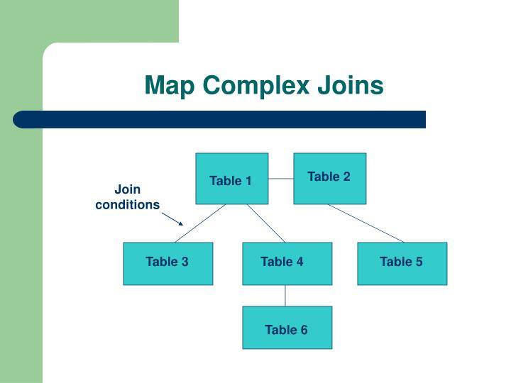 Map Complex Joins