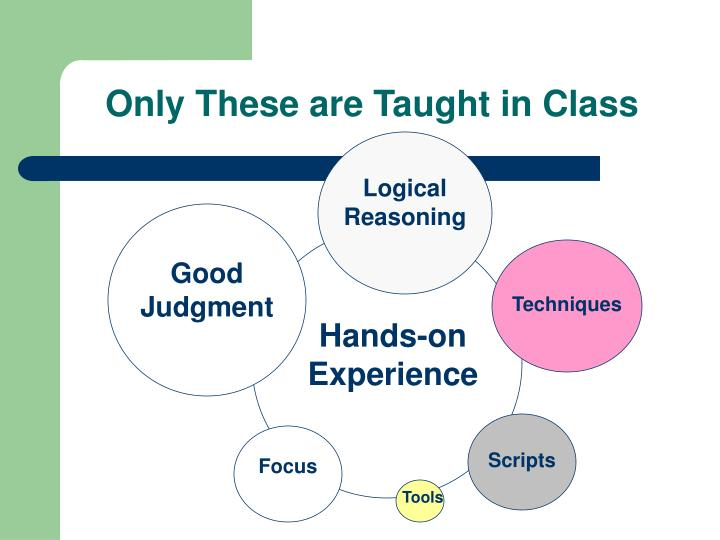 Only These are Taught in Class