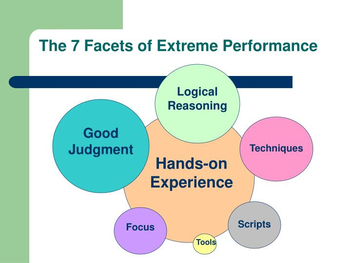 The 7 Facets of Extreme Performance