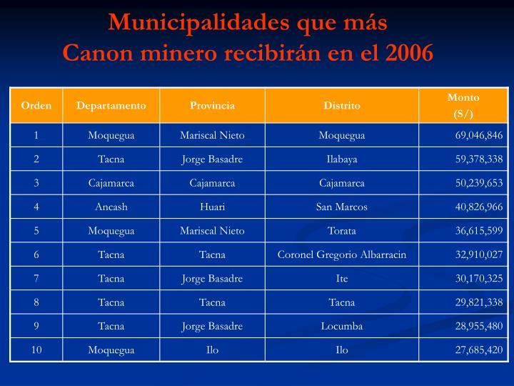 Municipalidades que más