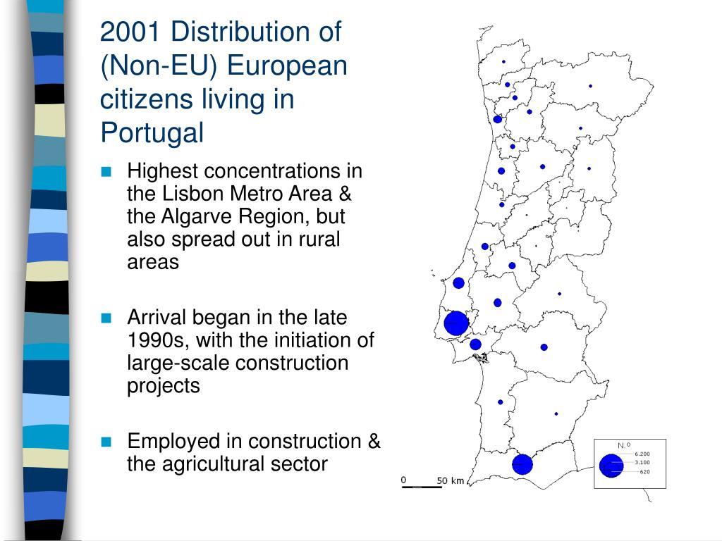 2001 Distribution of (Non-EU) European citizens living in Portugal