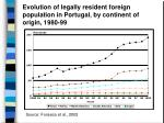 evolution of legally resident foreign population in portugal by continent of origin 1980 99