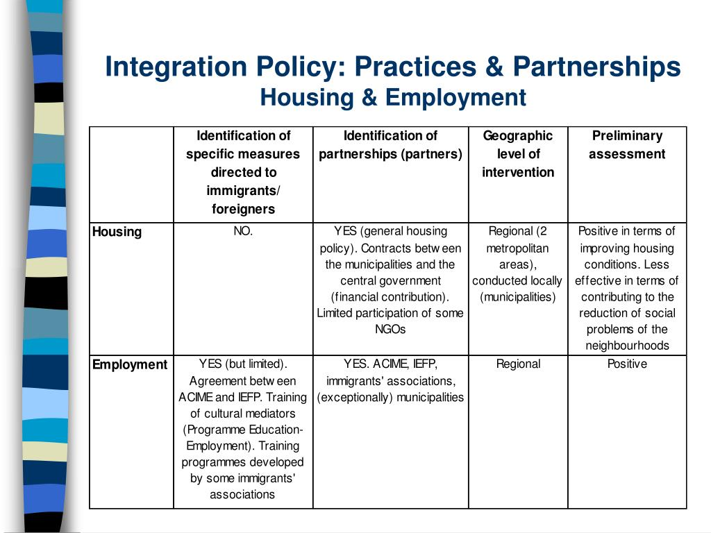 Integration Policy: Practices & Partnerships