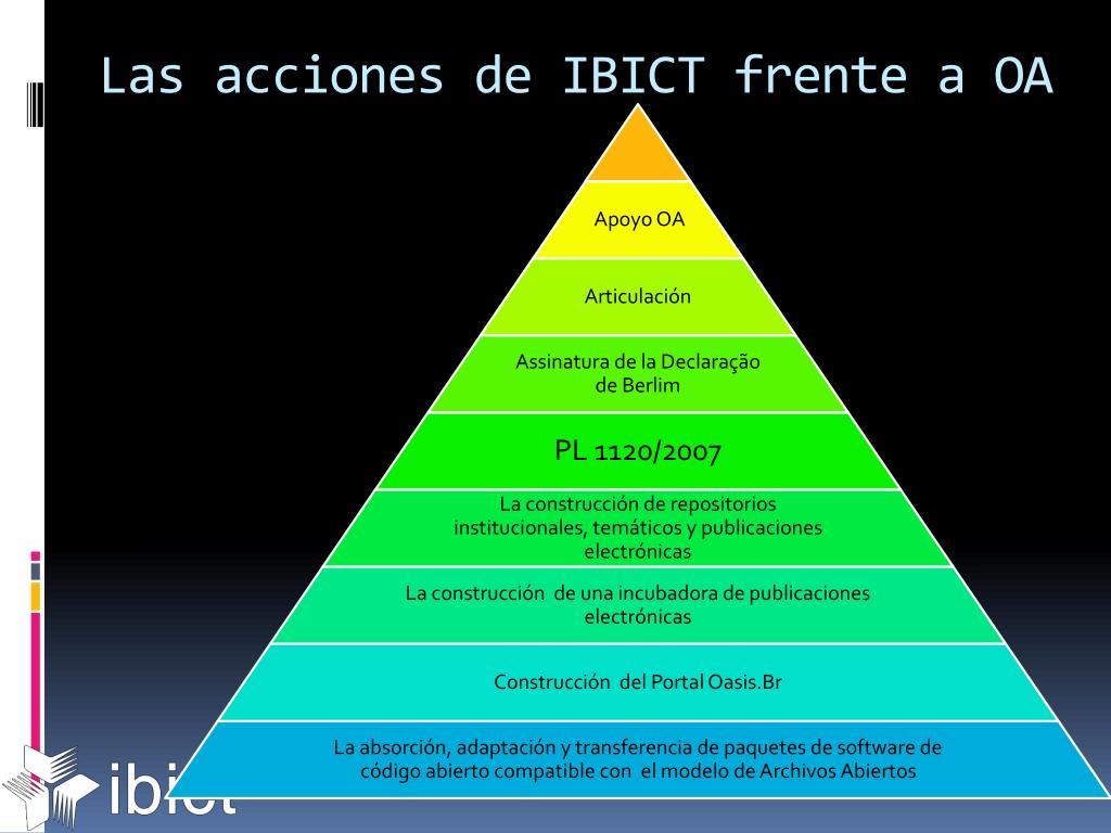Las acciones de IBICT frente a OA