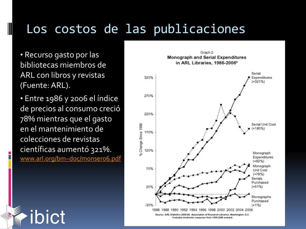 Los costos de las publicaciones