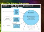 drivers the business environment1