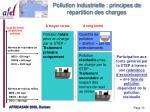 pollution industrielle principes de r partition des charges