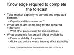 knowledge required to complete the forecast