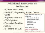 additional resources on indicators