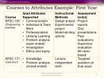 courses to attributes example first year