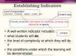 establishing indicators