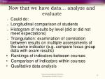 now that we have data analyze and evaluate