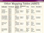 other mapping tables abet