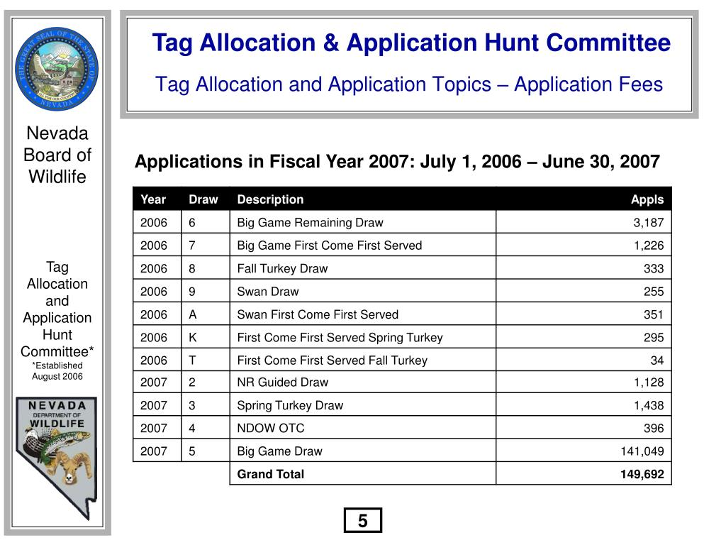 Applications in Fiscal Year 2007: July 1, 2006 – June 30, 2007