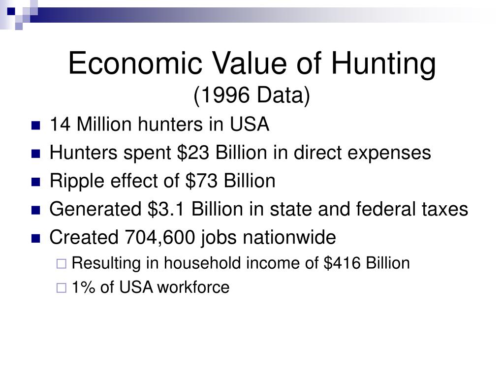 Economic Value of Hunting