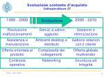 evoluzione contesto d acquisto infrastrutture it