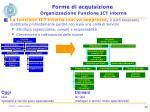 forme di acquisizione organizzazione funzione ict interna