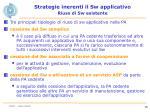 strategie inerenti il sw applicativo riuso di sw esistente