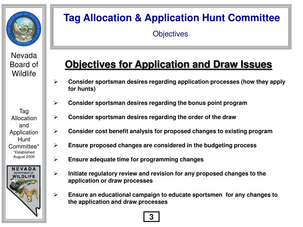 Objectives for Application and Draw Issues